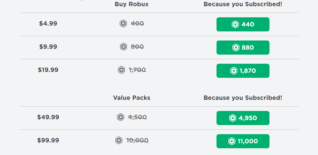 Robux Prices How Much Does Robux Cost